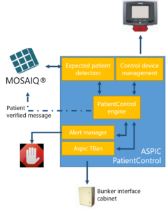 PatientControl_Schema